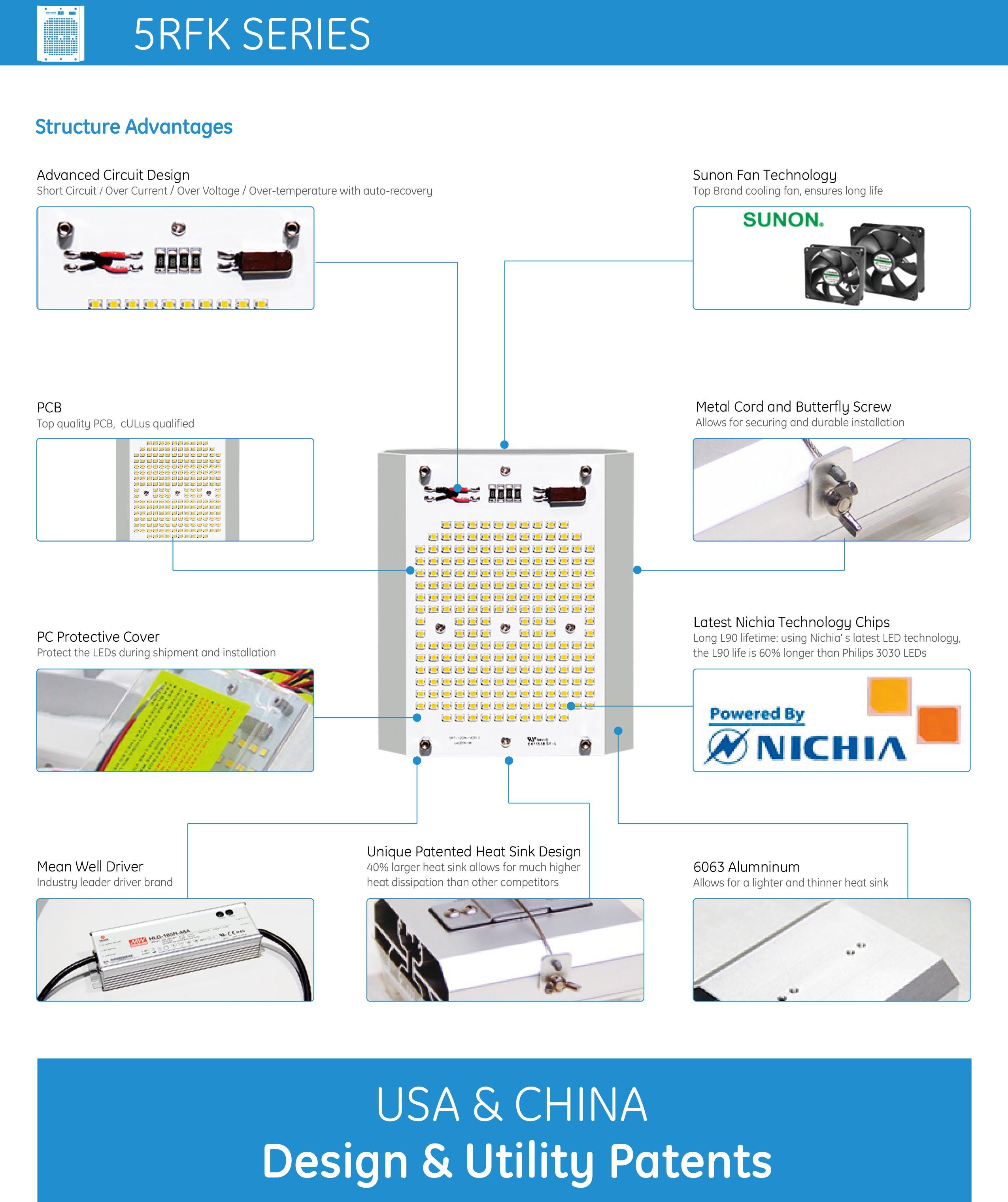 LED-retrofit-kits-advantages1