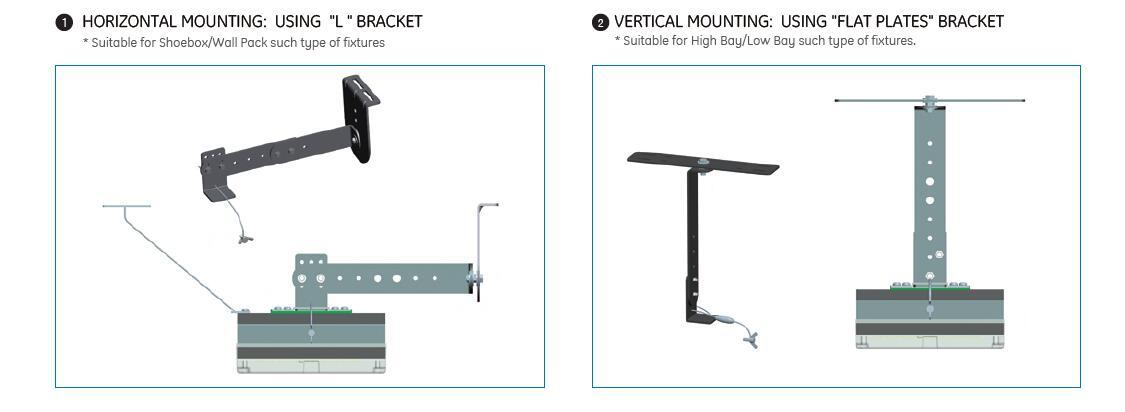 LED-retrofit-kits-mounting