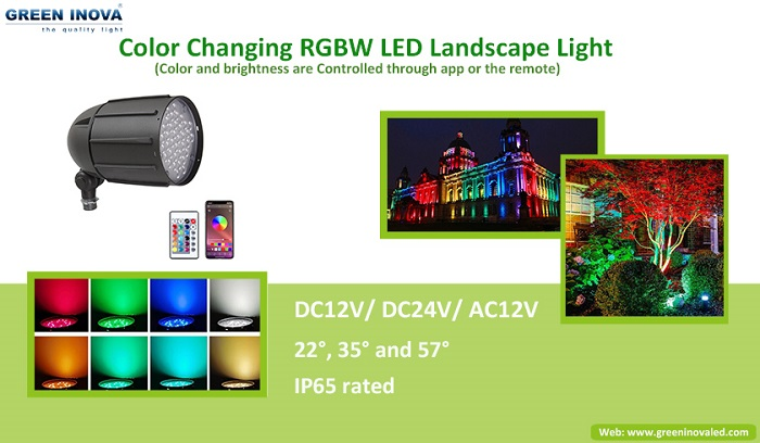What is RGBW LED Lighting?