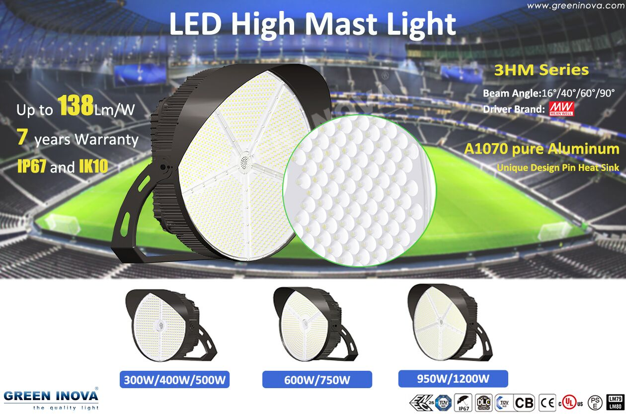 CAN I USE MY EXISTING POLES TO REPLACE METAL HALIDE FITTINGS WITH LED LIGHTING ON A SPORTS FIELD?